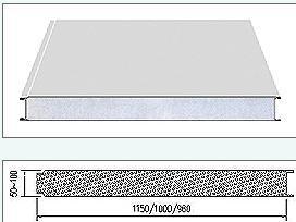 高強凈化ESP夾芯板