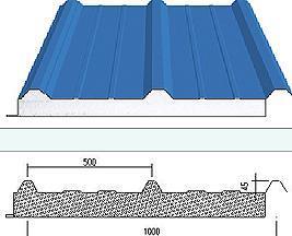 搭接式夹芯屋面板