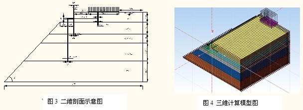 随着我国钢结构的迅速发展,钢结构的造型和体量也越来越大,而因工程环境的不同,为了满足工程施工,不少特大工程施工所用均采用了大型吊机,如浦东机场二期的600t履带吊,广州电视塔采用的1200t.m塔吊。但在钢结构施工中,我们通常考虑的是吊机位置的基础或结构能否满足要求,而往往忽略了吊车施工中对特殊环境中的影响分析,这也是钢结构施工和地基施工分界面上一个容易被忽视的盲区。如果不进行周全的考虑,造成的后果可能会无法估量。本文以上海港国际客运中心候船楼钢结构施工为例,重点介绍黄浦江畔大型机械吊装对周边防汛墙的影响