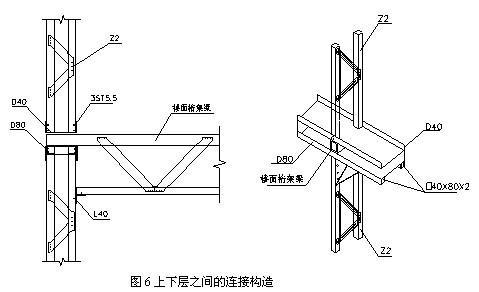 一种新的轻型钢结构住宅体系介绍