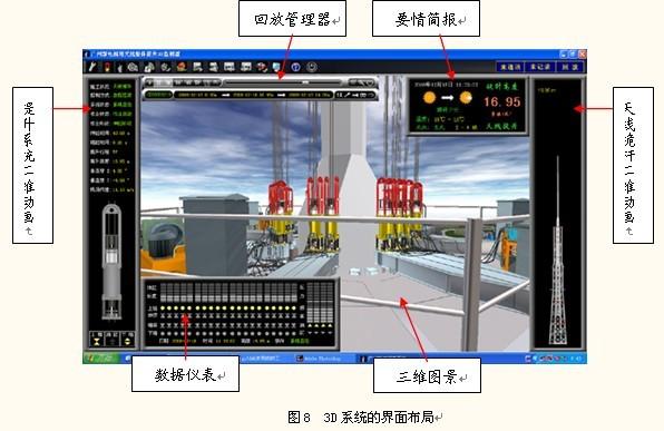 升系统二维动画     液压系统二维动画以一台千斤顶
