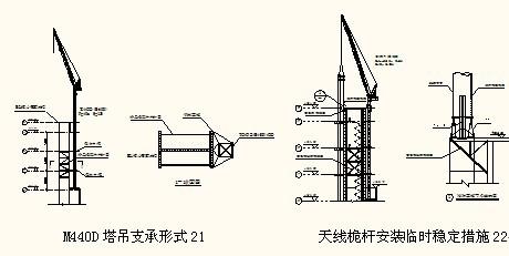 天线桅杆结构主要包括椭圆形钢框架和主副天线