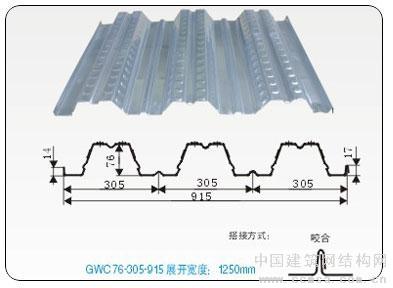 合肥金苏915型压型钢承板,美观,利用率高!13339280011