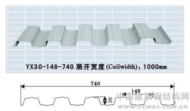 YX30-148-740 彩钢压型板,YX36-148-740 彩色压型瓦