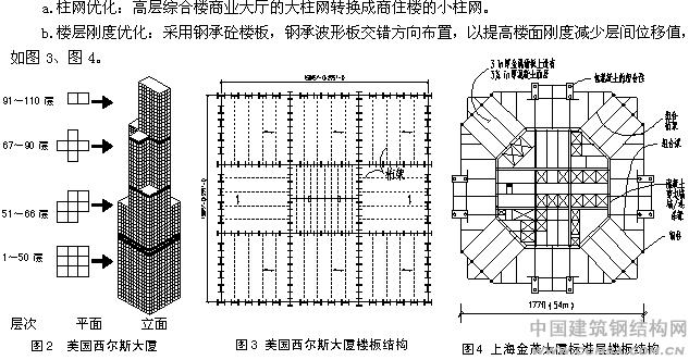 钢结构设计若干问题探讨