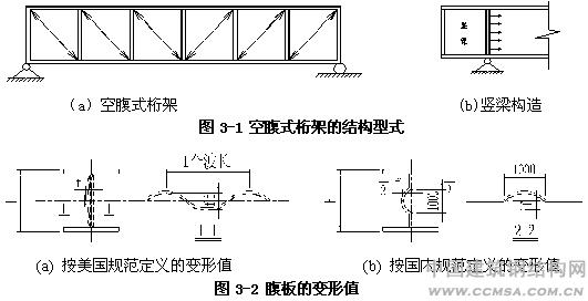 门式刚架钢结构建筑是一种全钢结构体系:其围护板体系需要檩条系统支承,但反过来围护板又对檩条提供约束提高其稳定性;檩条体系需要主刚架系统支承,但反过来檩条又对主刚架提供约束提高其稳定性,在设计中利用好这种约束关系可得到非常经济合理的设计结果,但这需要锁定其结构构造特征来保证,意味着设计必须要考虑制作和安装两方面的实际操作能力和可执行技术条件。另一方面,门式刚架钢结构又是一种预制式建筑体系,主要的制作在工厂完成,是一种适合于工业自动化流水线作业方式,这意味着应该走标准化、系列化、产品化的道路,否则,必将导致效