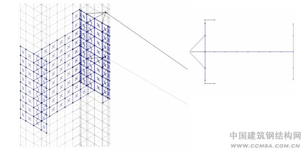 钢结构网首页 -> 带有转臂吊的钢柱受扭转作用的分析设计 -> 内容