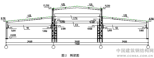 主厂房横向采用框架体系,纵向设置柱间支撑。在框架结构中,边柱为实腹工字型柱;中列柱下段柱为格构柱,上段柱焊接工字型柱;屋面梁为焊接工字型梁。檩条为Z型连续檩条,间距为1.5m。在高低跨处檩条局部加强,防止雪堆积的破坏。屋面支撑采用角钢支撑,且设有通常纵向水平撑,与横向水平撑形成封闭体系,使厂房整体刚度得到加强。水平撑与梁腹板相连,同时在相连位置设有压杆。屋面梁下翼缘的侧向稳定通过设置隅撑来保证。吊车梁为焊接工字形截面,简支,采用突缘支座。山墙风柱下端铰接于地面;上端通过竖向长椭圆孔与屋面梁连接,这样既可以