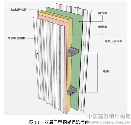包外墙柱子效果图大全
