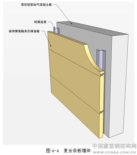 钢结构建筑装配式外墙系统设计