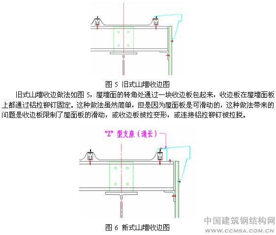 外天沟主要起来屋面集中排水的作用,同时它又与其它收边一样具有装饰的效果。外天沟的一般作法是将天沟的内边压在屋面板下与檩条固定,外边通过天沟拉带与屋面板拉结来固定(如图7)。这种做法有以下几个缺点:a、在施工上必须先装墙面板,再装天沟,最后装屋面板,给施工带来很大不便;b、若天沟外边比内边高,则会存在天沟漫水倒灌室内的隐患;若外边比内边低,则屋面边沿会露在外面,比较难看,还有因山墙收边是高出屋面波峰的,如果天沟低于屋面板下沿,则两者会形成一个明显的高差,也会影响外观。