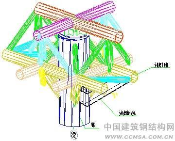 大连火车站钢结构施工安装技术