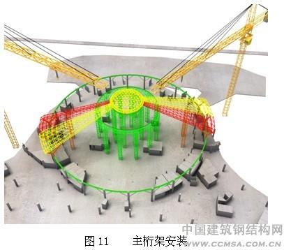 大跨度空间结构施工技术及模拟分析--鄂尔多斯机场