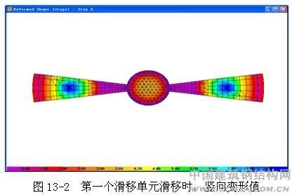 大跨度空间结构施工技术及模拟分析--鄂尔多斯机场钢