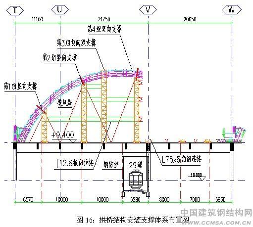石家庄站站房钢拱桥结构工程施工技术