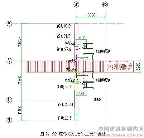 新建石家庄站站房钢拱桥结构工程施工技术