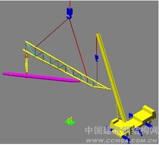 从上面的操作步骤及安装方法来看,单片悬挑桁架与支撑杆将先