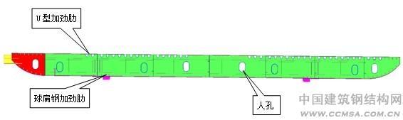 (2)针对制作区域平面布置图对每一桥宽、桥长的不同位置作剖面图3.2.1-2。沿桥长方向的每一道有变化的横隔板线、横向加筋均作剖面图,剖面号为数字,且唯一。沿桥宽方向每一道腹板均作剖面图,剖面号为大写字母,且唯一。剖面上需反映:制造分段的位置尺寸; 各零件号;隔板(横向加筋)的安装位置标记;焊接符号和方向。  图3.