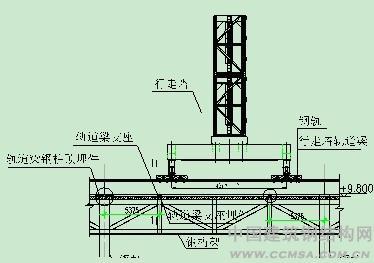 钢结构网首页 -> 天津西站:超大轨距行走塔吊在高架