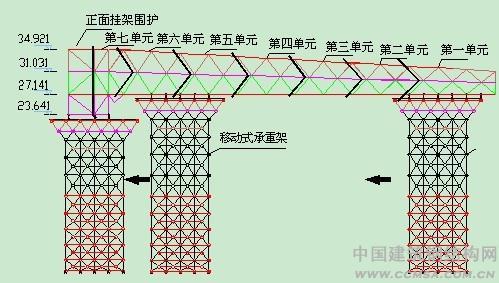 厦门太古机库结构安装示意图(一)
