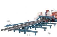 波浪腹板H型钢数控生产装备