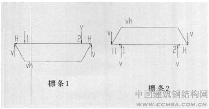 钢结构网首页 -> 门式刚架中隅撑对斜梁平面外计算长度影响的探讨 ->