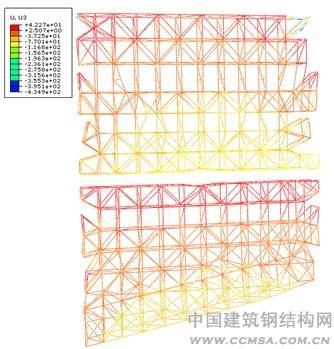 主要的受力区域,即采用区域模型进行网架受火分析