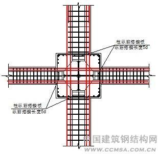 钢结构柱梁连接图例