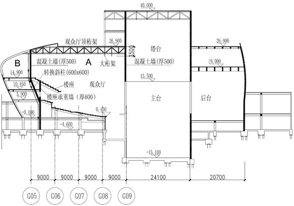 """珠海歌剧院""""日月贝""""结构设计建造"""