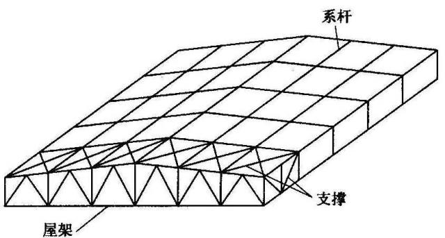 图3-4 屋盖支撑布置 在屋盖体系中,一般都应设置屋架上弦横向水平支撑,包括天窗架的横向水平支撑。 上弦横向水平支撑:布置在房屋两端或在温度缝区段的两端的第一柱间或第二柱间。横向水平支撑的间距≤60 m,房屋长度>60 m,还应另加设水平支撑。 2.下弦横向水平支撑 设置条件: 屋架跨度>18 m; 屋架跨度<18 m,但屋架下弦设有悬挂吊车; 厂房内设有吨位较大的桥式吊车或其他振动设备; 山墙抗风柱支承于屋架下弦。 设置位置:下弦与上弦横向水平支撑应在同一柱间内,以便形成稳定的空间体