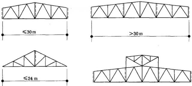 角钢屋架结构图集