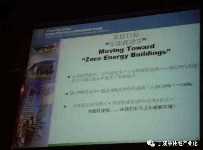 住宅产业化史话:七、中国住宅产业化(13)