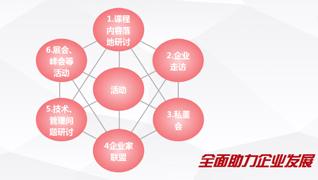 住宅产业化史话:七、中国住宅产业化(14)