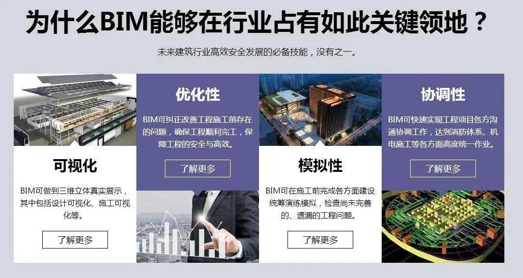 """""""居家BIM学习,考证备战春天""""北京国际经济贸易发展协会建筑产业委员会倡导新建筑职业教育"""
