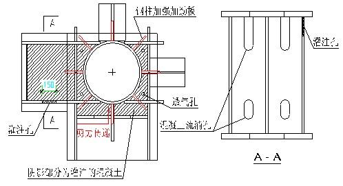 钢结构网首页 -> 复杂节点构造优化与制作,施工工艺相关性设计 ->