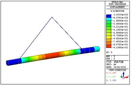 段大拱在吊装过程中的受力和构件变形进行了计算分析