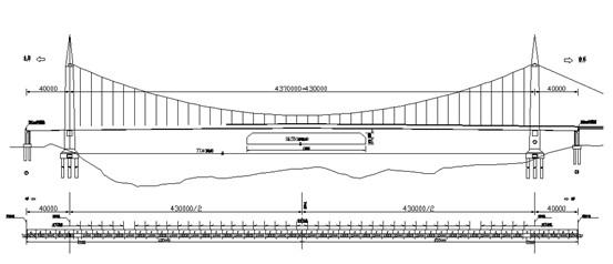 桥梁架设——大型结构递进式柔性顶推技术