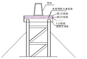 比乌斯环钢结构施工技术