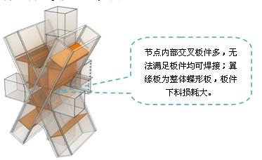 斜撑框架结构复杂节点焊接结构优化--中国建筑金属钢