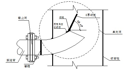某大型变压器厂房施工--中国建筑金属结构协会建筑钢