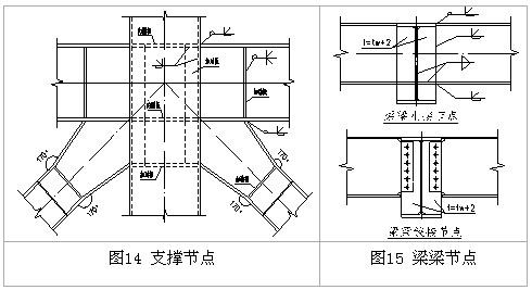 电路 电路图 电子 工程图 平面图 原理图 490_267